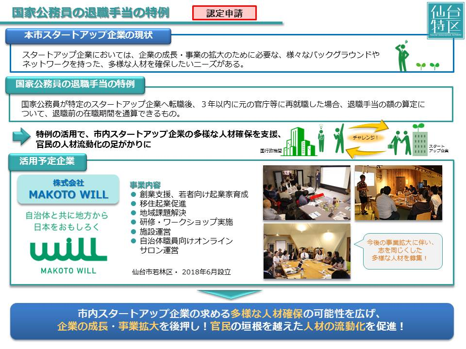 国家戦略特別区域創業者人材確保支援事業申請資料