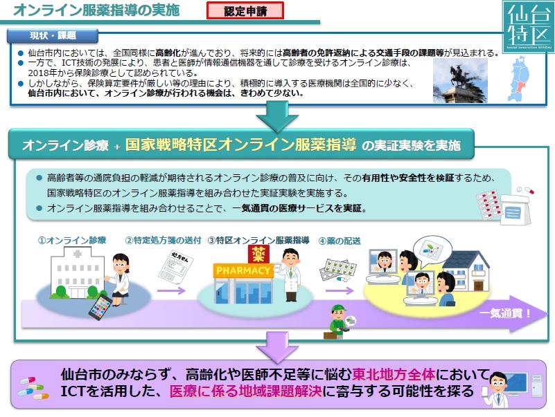 第14回仙台市国家戦略特別会議提出資料